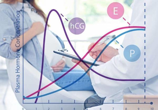 美国试管婴儿为什么要打HCG?有什么用?