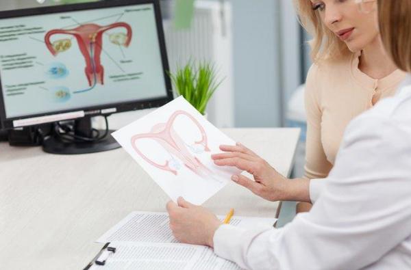 美国试管婴儿专家从三个方面着手,科学规避疤痕妊娠